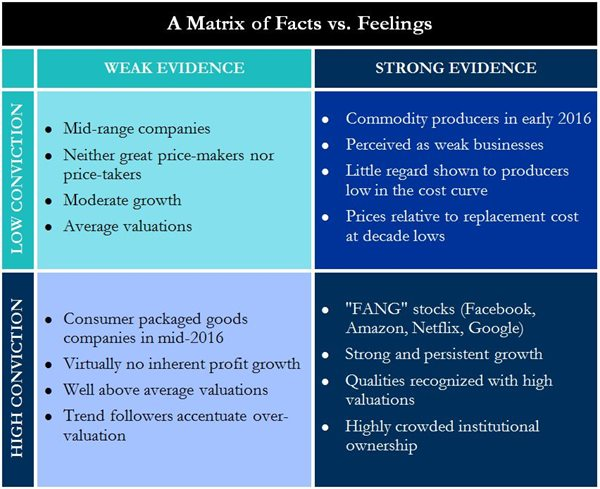 Facts-Feelings-Composition_Matrix-(1).JPG
