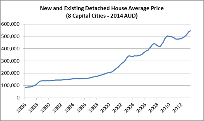 1-new-and-existing-detached-house-average-price.png
